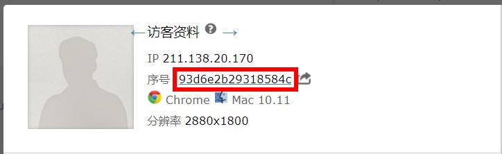 用户画像-嵌入其他页面