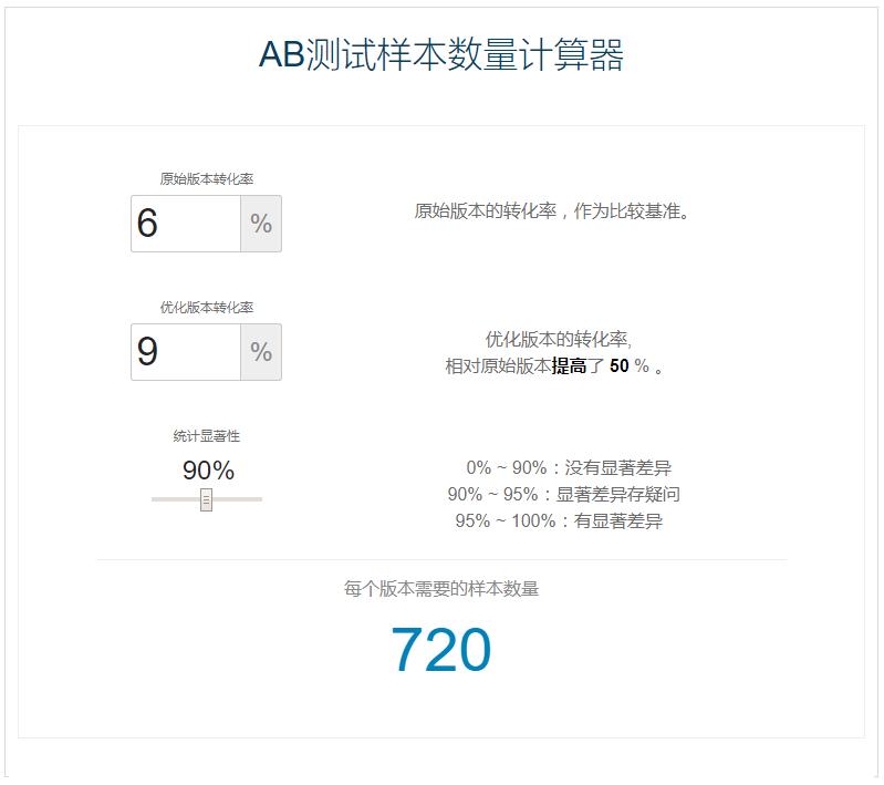 AB测试样本数量计算器2