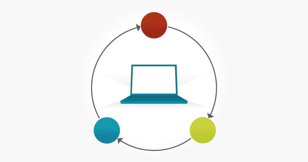 实验平台提高开发团队创新的效率